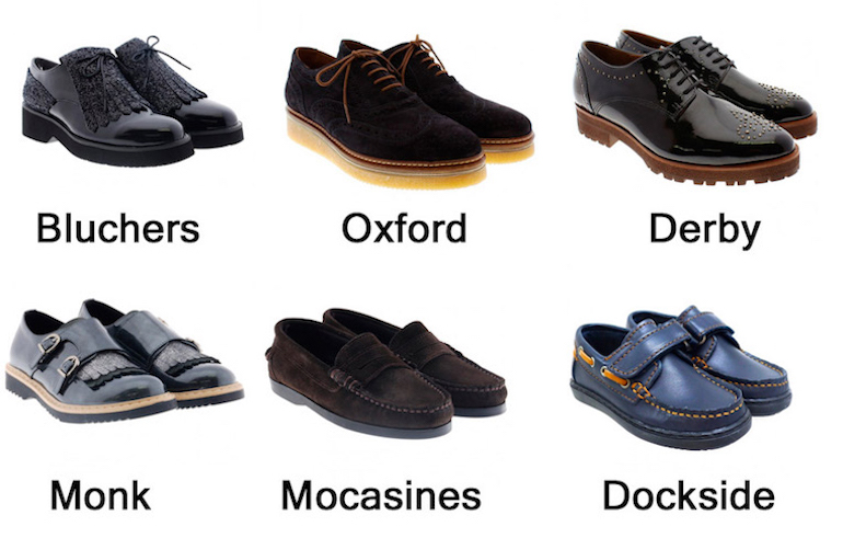 Vocabulario de zapatos masculinos
