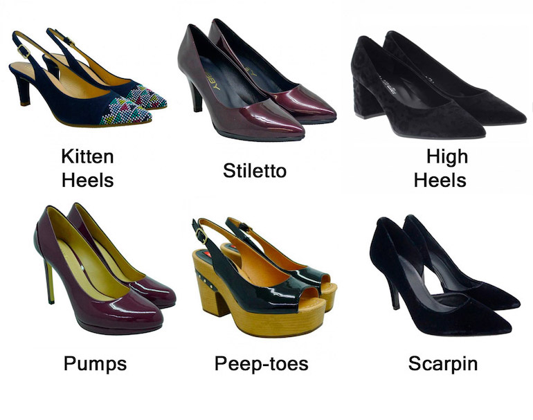 Vocabulario de zapatos tacón